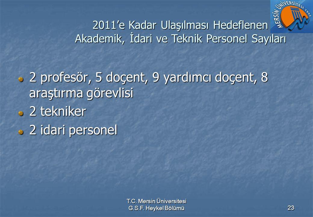 T.C. Mersin Üniversitesi G.S.F. Heykel Bölümü23 2 profesör, 5 doçent, 9 yardımcı doçent, 8 araştırma görevlisi 2 tekniker 2 idari personel 2011'e Kada
