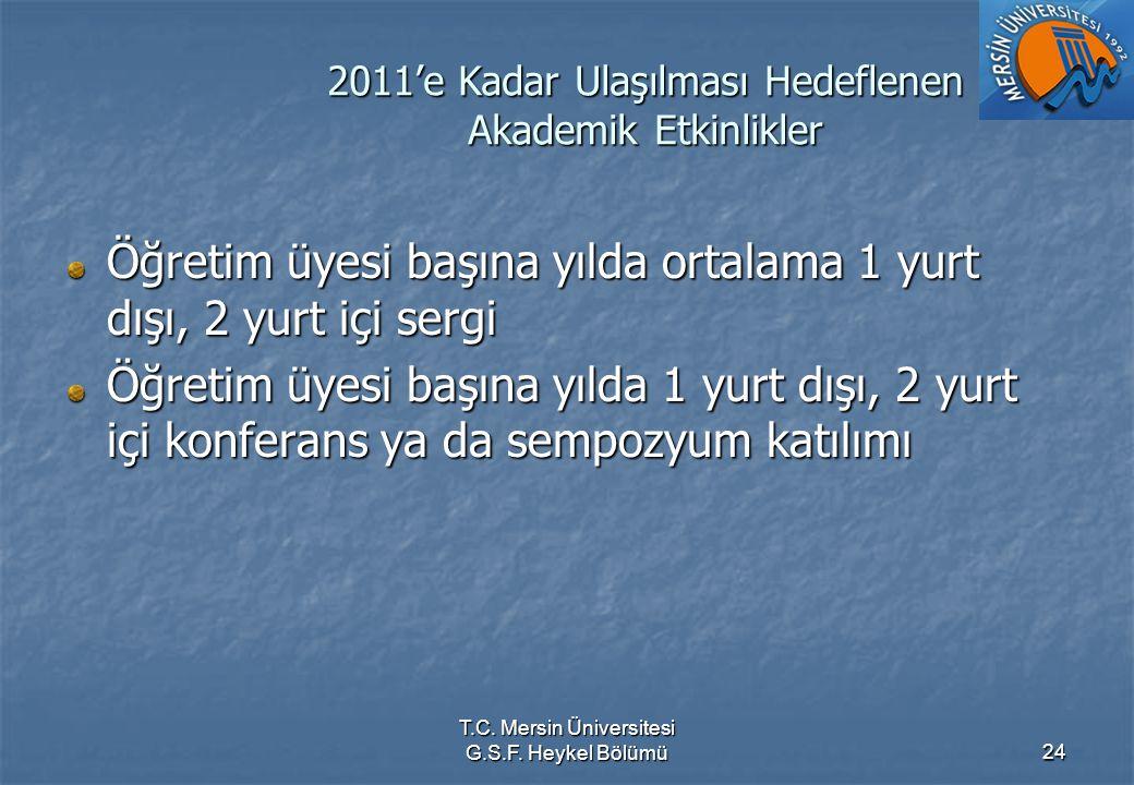 T.C. Mersin Üniversitesi G.S.F. Heykel Bölümü24 2011'e Kadar Ulaşılması Hedeflenen Akademik Etkinlikler Öğretim üyesi başına yılda ortalama 1 yurt dış