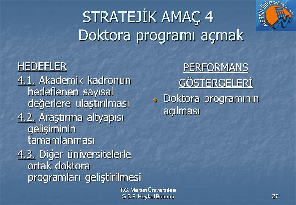 T.C. Mersin Üniversitesi G.S.F. Heykel Bölümü27 STRATEJİK AMAÇ 4 Doktora programı açmak HEDEFLER 4.1. Akademik kadronun hedeflenen sayısal değerlere u