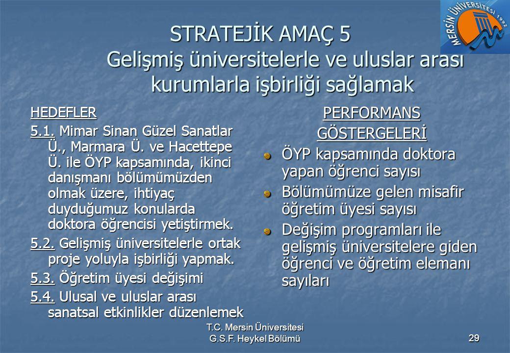 T.C. Mersin Üniversitesi G.S.F. Heykel Bölümü29 STRATEJİK AMAÇ 5 Gelişmiş üniversitelerle ve uluslar arası kurumlarla işbirliği sağlamak HEDEFLER 5.1.