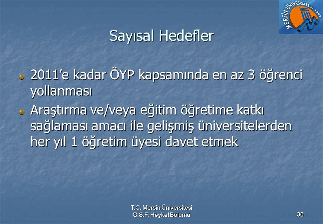 T.C. Mersin Üniversitesi G.S.F. Heykel Bölümü30 Sayısal Hedefler 2011'e kadar ÖYP kapsamında en az 3 öğrenci yollanması Araştırma ve/veya eğitim öğret
