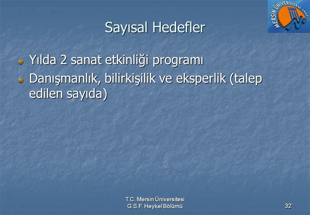 T.C. Mersin Üniversitesi G.S.F. Heykel Bölümü32 Sayısal Hedefler Yılda 2 sanat etkinliği programı Danışmanlık, bilirkişilik ve eksperlik (talep edilen