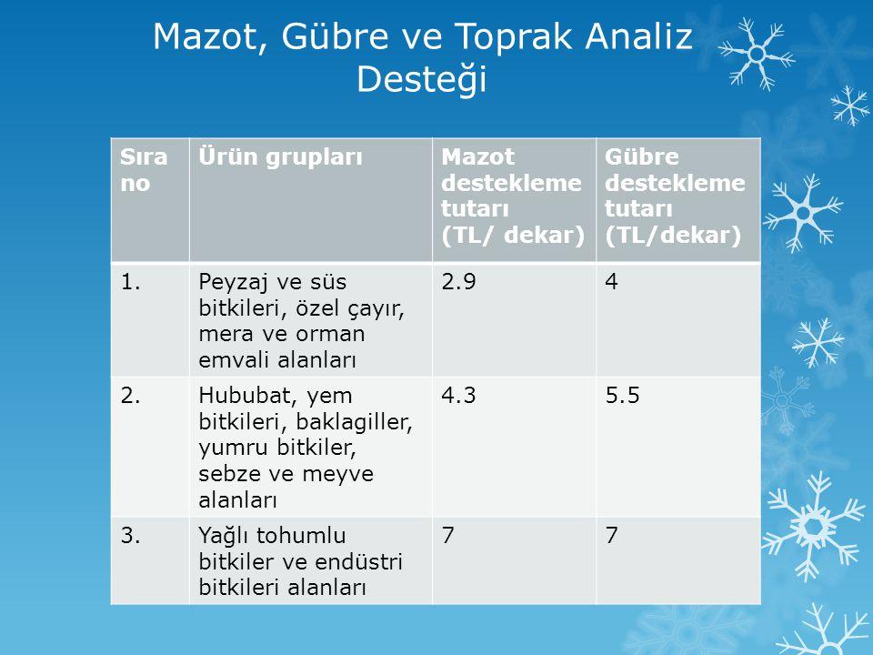 Mazot, Gübre ve Toprak Analiz Desteği Sıra no Ürün gruplarıMazot destekleme tutarı (TL/ dekar) Gübre destekleme tutarı (TL/dekar) 1.Peyzaj ve süs bitk