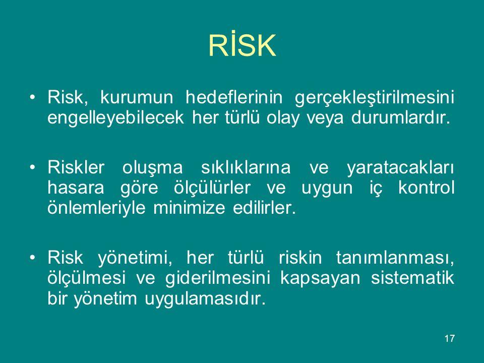 17 RİSK •Risk, kurumun hedeflerinin gerçekleştirilmesini engelleyebilecek her türlü olay veya durumlardır. •Riskler oluşma sıklıklarına ve yaratacakla