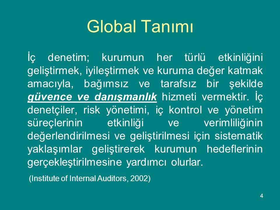 4 Global Tanımı İç denetim; kurumun her türlü etkinliğini geliştirmek, iyileştirmek ve kuruma değer katmak amacıyla, bağımsız ve tarafsız bir şekilde