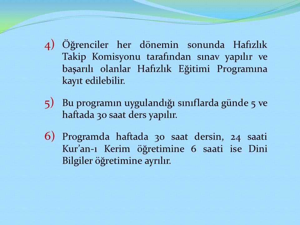 4) Öğrenciler her dönemin sonunda Hafızlık Takip Komisyonu tarafından sınav yapılır ve başarılı olanlar Hafızlık Eğitimi Programına kayıt edilebilir.