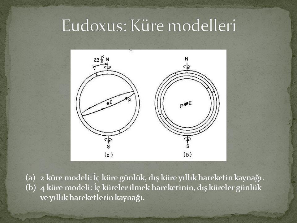 (a)2 küre modeli: İç küre günlük, dış küre yıllık hareketin kaynağı. (b)4 küre modeli: İç küreler ilmek hareketinin, dış küreler günlük ve yıllık hare
