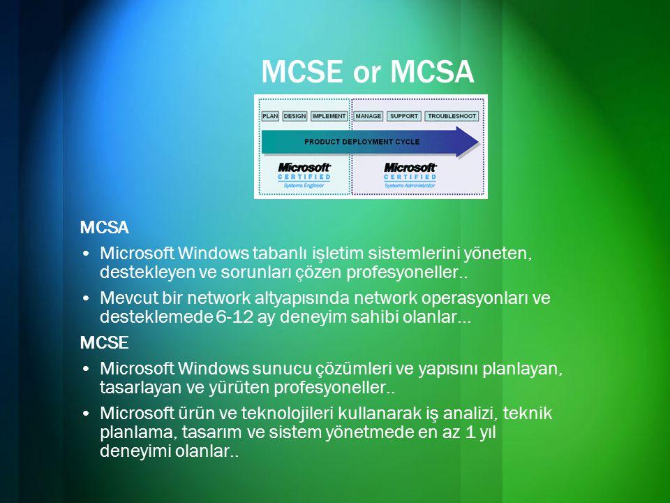 MCSE or MCSA MCSA •Microsoft Windows tabanlı işletim sistemlerini yöneten, destekleyen ve sorunları çözen profesyoneller.. •Mevcut bir network altyapı