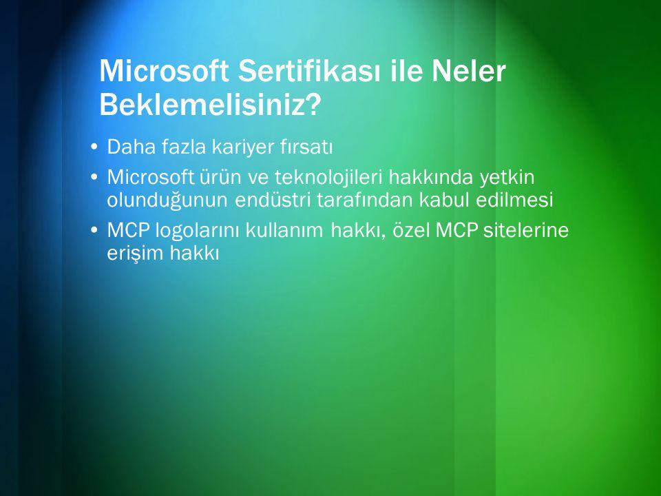 Microsoft Sertifikası ile Neler Beklemelisiniz? •Daha fazla kariyer fırsatı •Microsoft ürün ve teknolojileri hakkında yetkin olunduğunun endüstri tara