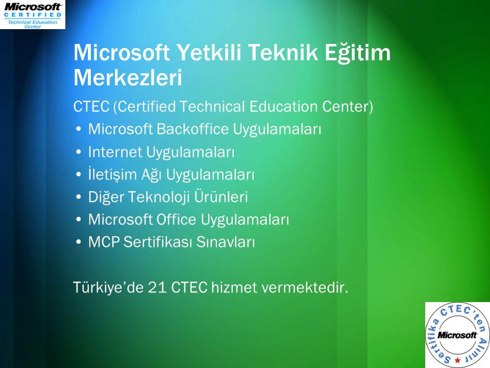 Microsoft Yetkili Teknik Eğitim Merkezleri CTEC (Certified Technical Education Center) •Microsoft Backoffice Uygulamaları •Internet Uygulamaları •İlet