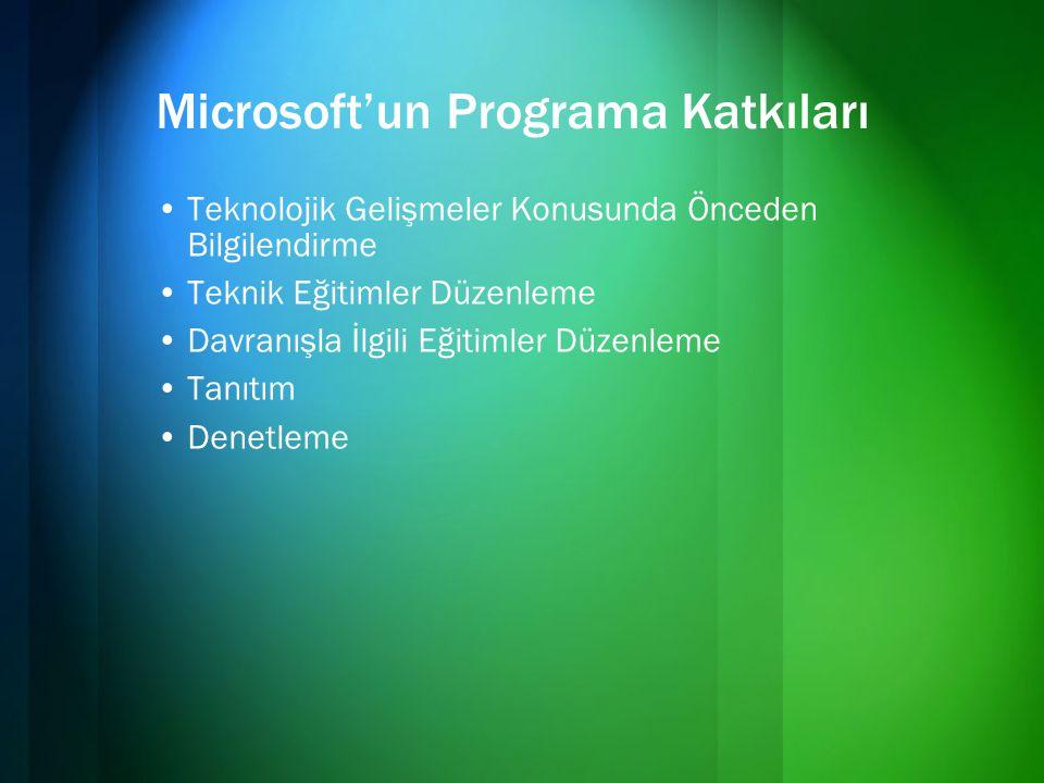 Microsoft'un Programa Katkıları •Teknolojik Gelişmeler Konusunda Önceden Bilgilendirme •Teknik Eğitimler Düzenleme •Davranışla İlgili Eğitimler Düzenl