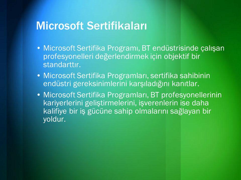 Microsoft Sertifikaları •Microsoft Sertifika Programı, BT endüstrisinde çalışan profesyonelleri değerlendirmek için objektif bir standarttır. •Microso