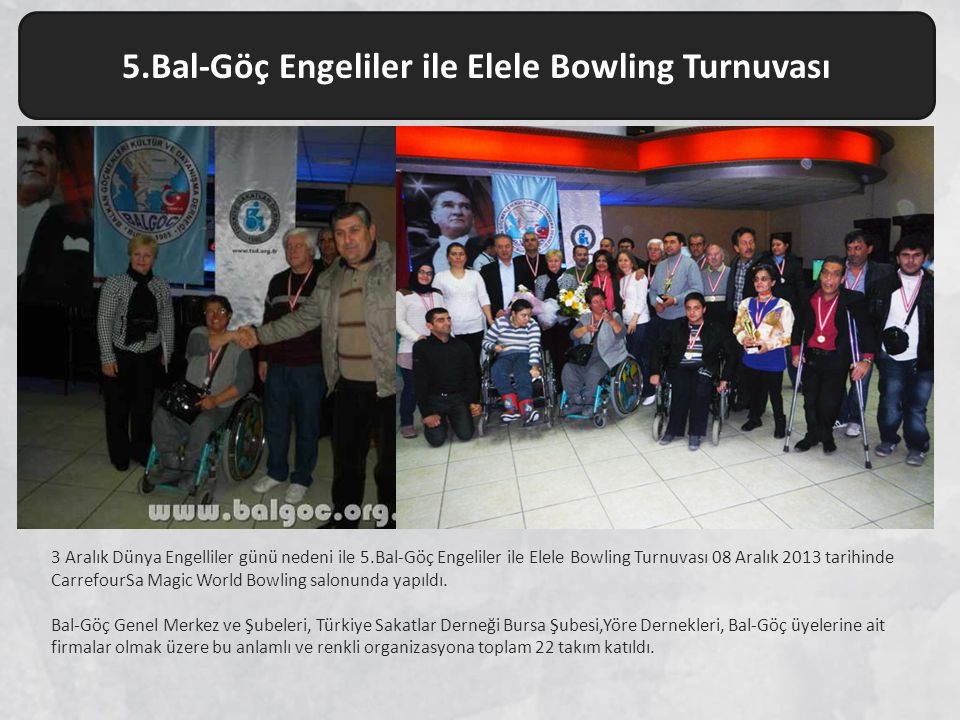 5.Bal-Göç Engeliler ile Elele Bowling Turnuvası 3 Aralık Dünya Engelliler günü nedeni ile 5.Bal-Göç Engeliler ile Elele Bowling Turnuvası 08 Aralık 2013 tarihinde CarrefourSa Magic World Bowling salonunda yapıldı.