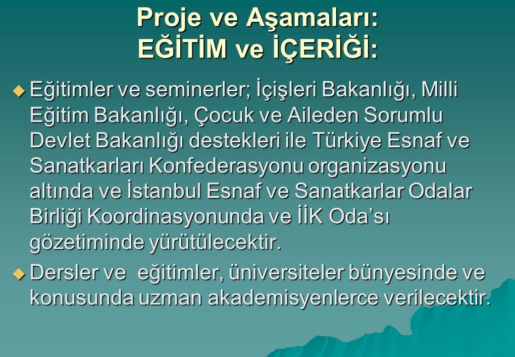 Proje ve Aşamaları: EĞİTİM ve İÇERİĞİ:  Eğitimler ve seminerler; İçişleri Bakanlığı, Milli Eğitim Bakanlığı, Çocuk ve Aileden Sorumlu Devlet Bakanlığı destekleri ile Türkiye Esnaf ve Sanatkarları Konfederasyonu organizasyonu altında ve İstanbul Esnaf ve Sanatkarlar Odalar Birliği Koordinasyonunda ve İİK Oda'sı gözetiminde yürütülecektir.