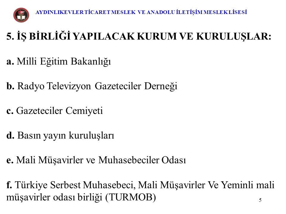 6 g.Bankalar h. Türkiye Seyahat Acenteler Birliği (TURSAB) ı.