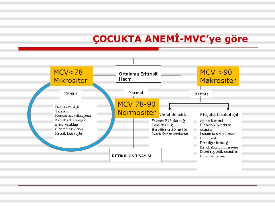 ÇOCUKTA ANEMİ-MVC'ye göre MCV<78 Mikrositer MCV 78-90 Normositer MCV >90 Makrositer