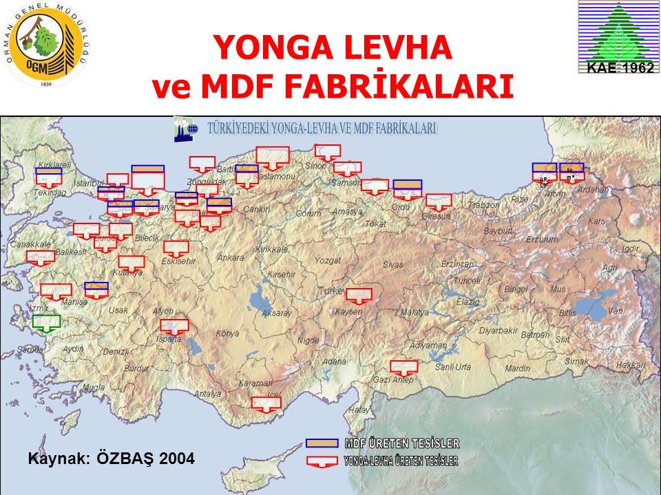 KAE 1962 YONGA LEVHA ve MDF FABRİKALARI Kaynak: ÖZBAŞ 2004
