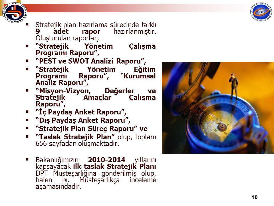"""10  Stratejik plan hazırlama sürecinde farklı 9 adet rapor hazırlanmıştır. Oluşturulan raporlar;  """"Stratejik Yönetim Çalışma Programı Raporu"""",  """"PE"""