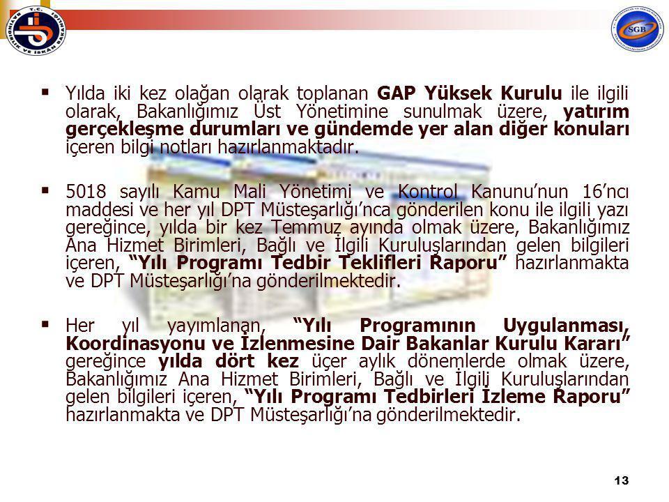 13  Yılda iki kez olağan olarak toplanan GAP Yüksek Kurulu ile ilgili olarak, Bakanlığımız Üst Yönetimine sunulmak üzere, yatırım gerçekleşme durumla