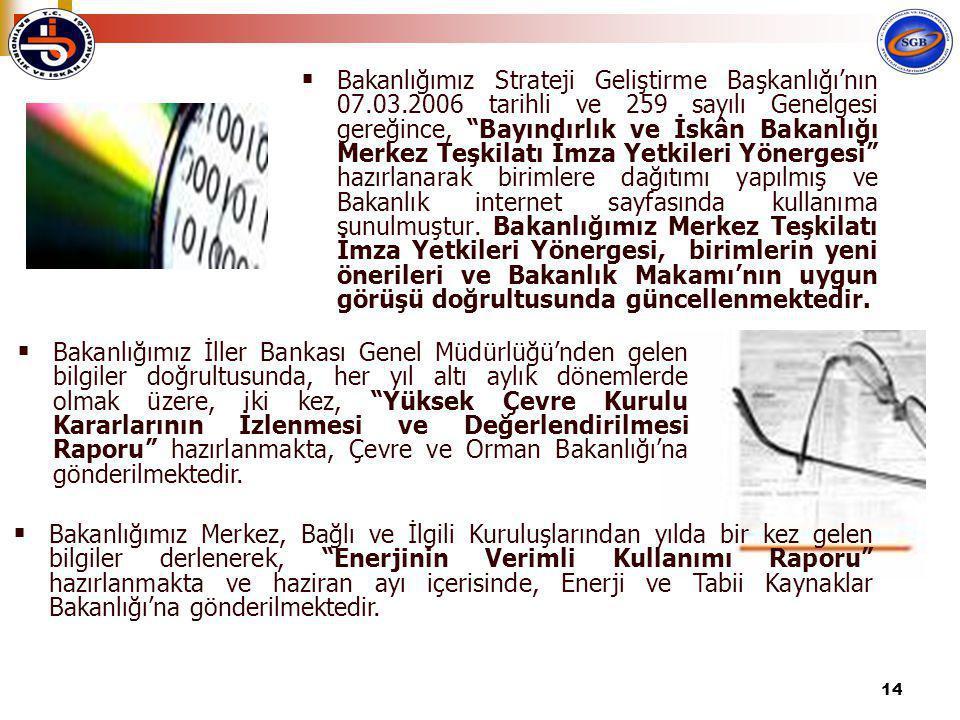 14  Bakanlığımız Strateji Geliştirme Başkanlığı'nın 07.03.2006 tarihli ve 259 sayılı Genelgesi gereğince, Bayındırlık ve İskân Bakanlığı Merkez Teşkilatı İmza Yetkileri Yönergesi hazırlanarak birimlere dağıtımı yapılmış ve Bakanlık internet sayfasında kullanıma sunulmuştur.