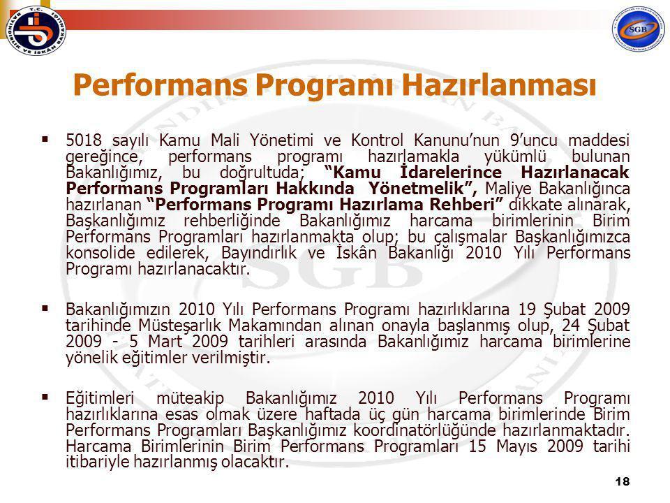 18 Performans Programı Hazırlanması  5018 sayılı Kamu Mali Yönetimi ve Kontrol Kanunu'nun 9'uncu maddesi gereğince, performans programı hazırlamakla yükümlü bulunan Bakanlığımız, bu doğrultuda; Kamu İdarelerince Hazırlanacak Performans Programları Hakkında Yönetmelik , Maliye Bakanlığınca hazırlanan Performans Programı Hazırlama Rehberi dikkate alınarak, Başkanlığımız rehberliğinde Bakanlığımız harcama birimlerinin Birim Performans Programları hazırlanmakta olup; bu çalışmalar Başkanlığımızca konsolide edilerek, Bayındırlık ve İskân Bakanlığı 2010 Yılı Performans Programı hazırlanacaktır.