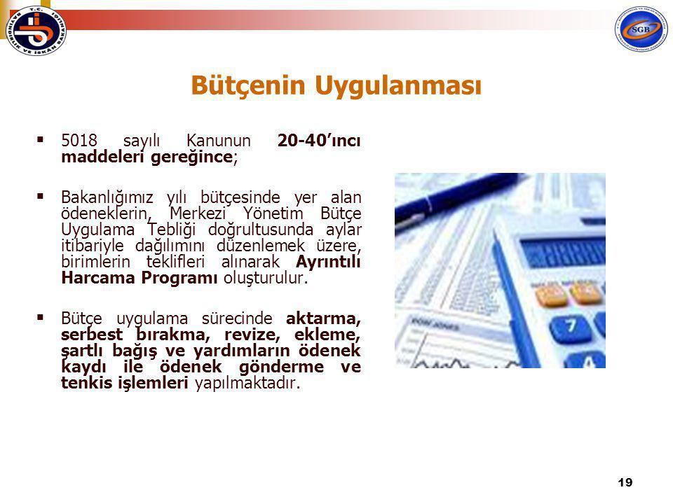 19 Bütçenin Uygulanması  5018 sayılı Kanunun 20-40'ıncı maddeleri gereğince;  Bakanlığımız yılı bütçesinde yer alan ödeneklerin, Merkezi Yönetim Büt