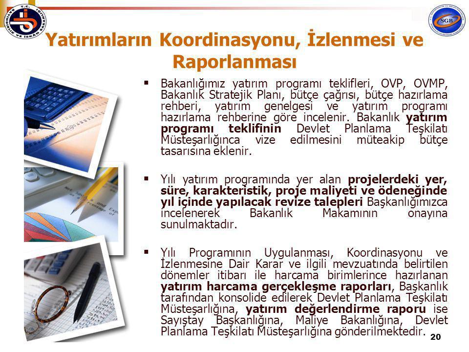 20 Yatırımların Koordinasyonu, İzlenmesi ve Raporlanması  Bakanlığımız yatırım programı teklifleri, OVP, OVMP, Bakanlık Stratejik Planı, bütçe çağrıs