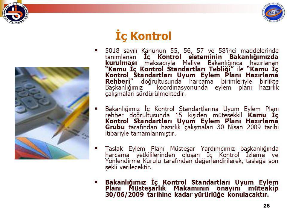 25 İç Kontrol  5018 sayılı Kanunun 55, 56, 57 ve 58'inci maddelerinde tanımlanan İç Kontrol sisteminin Bakanlığımızda kurulması maksadıyla Maliye Bak