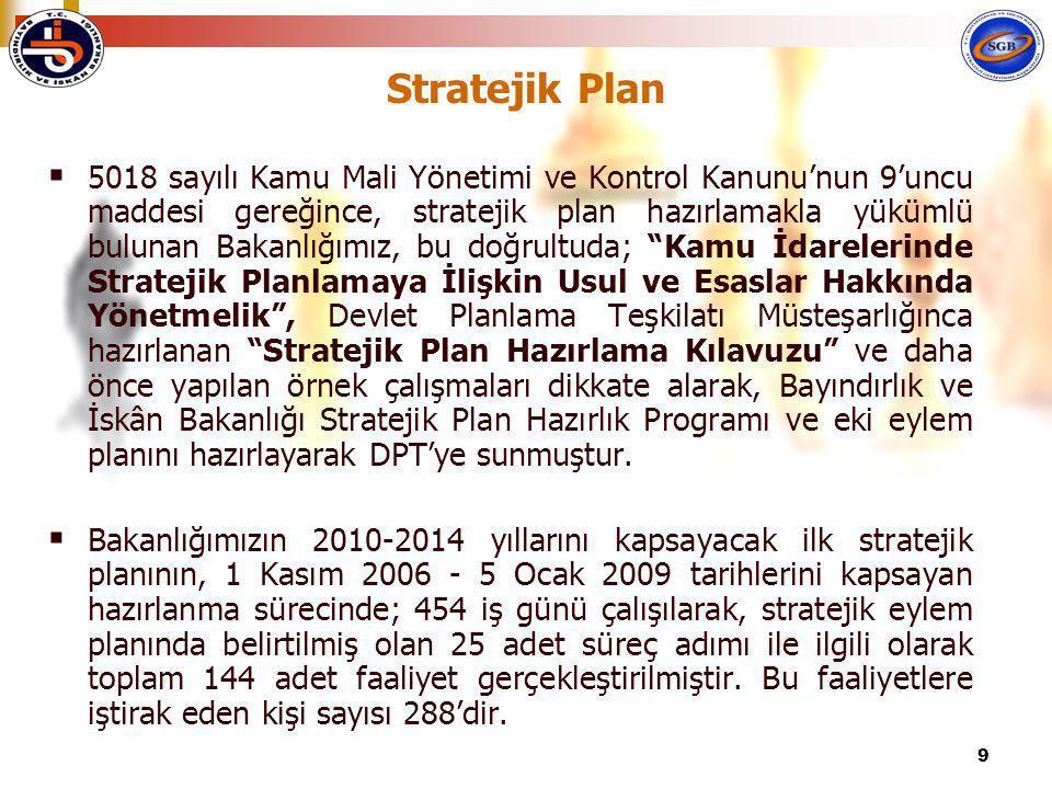 9 Stratejik Plan  5018 sayılı Kamu Mali Yönetimi ve Kontrol Kanunu'nun 9'uncu maddesi gereğince, stratejik plan hazırlamakla yükümlü bulunan Bakanlığımız, bu doğrultuda; Kamu İdarelerinde Stratejik Planlamaya İlişkin Usul ve Esaslar Hakkında Yönetmelik , Devlet Planlama Teşkilatı Müsteşarlığınca hazırlanan Stratejik Plan Hazırlama Kılavuzu ve daha önce yapılan örnek çalışmaları dikkate alarak, Bayındırlık ve İskân Bakanlığı Stratejik Plan Hazırlık Programı ve eki eylem planını hazırlayarak DPT'ye sunmuştur.