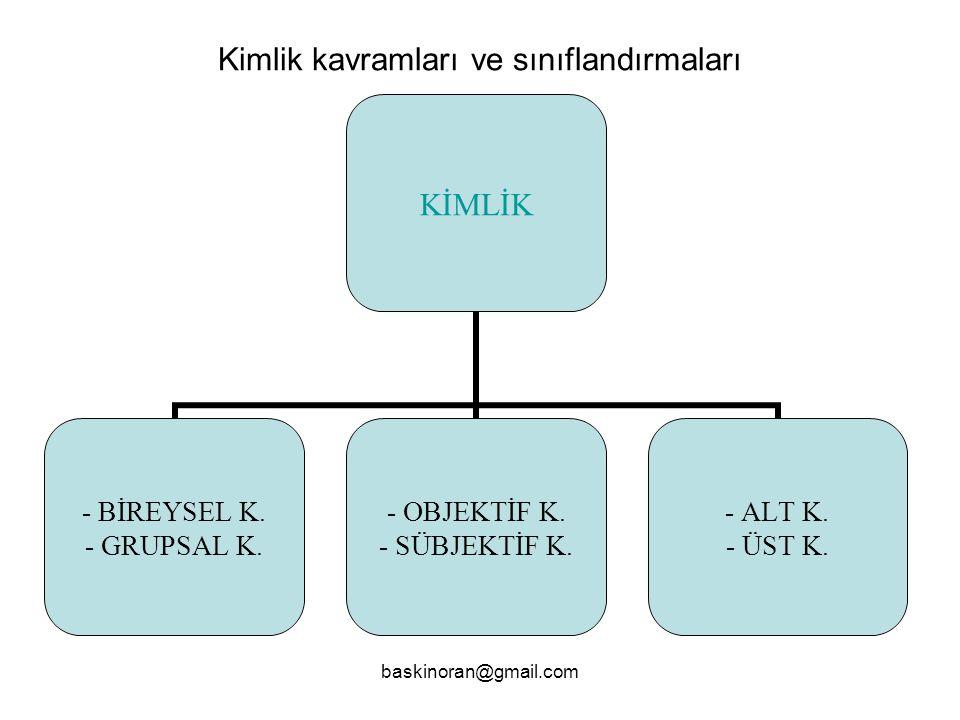 Kimlik kavramları ve sınıflandırmaları KİMLİK - BİREYSEL K.