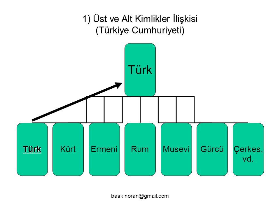 baskinoran@gmail.com 1) Üst ve Alt Kimlikler İlişkisi (Türkiye Cumhuriyeti) Türk TürkKürtErmeniRumMuseviGürcüÇerkes, vd.