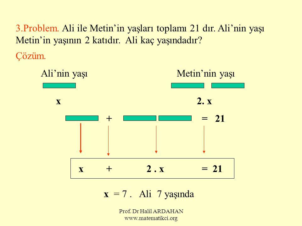 Prof. Dr Halil ARDAHAN www.matematikci.org 3.Problem. Ali ile Metin'in yaşları toplamı 21 dır. Ali'nin yaşı Metin'in yaşının 2 katıdır. Ali kaç yaşınd