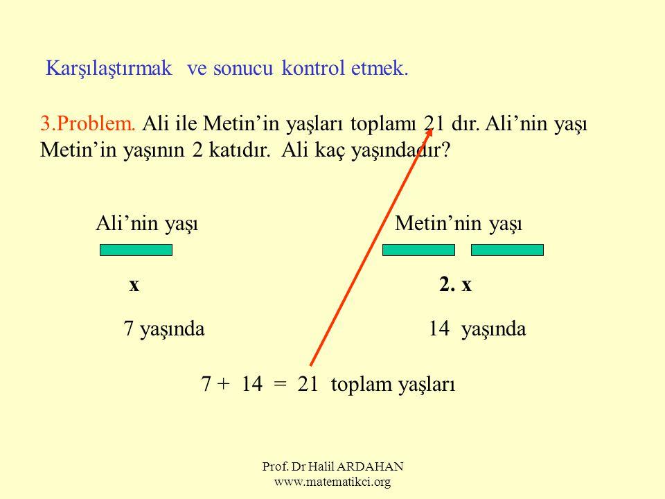 Prof. Dr Halil ARDAHAN www.matematikci.org Karşılaştırmak ve sonucu kontrol etmek. 3.Problem. Ali ile Metin'in yaşları toplamı 21 dır. Ali'nin yaşı Me