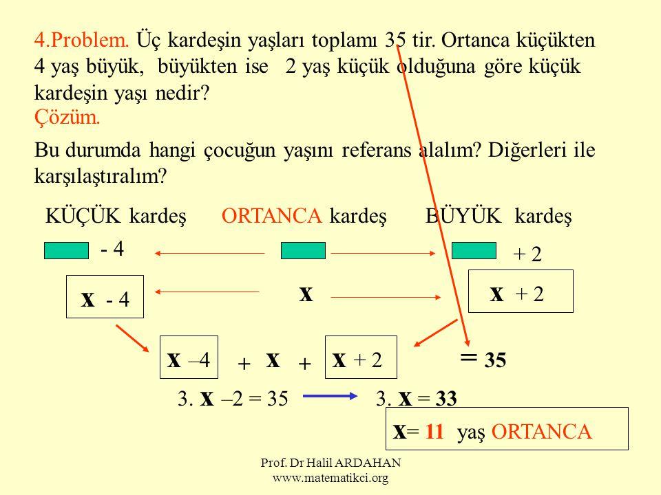 Prof. Dr Halil ARDAHAN www.matematikci.org 4.Problem. Üç kardeşin yaşları toplamı 35 tir. Ortanca küçükten 4 yaş büyük, büyükten ise 2 yaş küçük olduğ