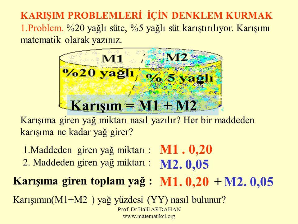 Prof. Dr Halil ARDAHAN www.matematikci.org KARIŞIM PROBLEMLERİ İÇİN DENKLEM KURMAK 1.Problem. %20 yağlı süte, %5 yağlı süt karıştırılıyor. Karışımı ma