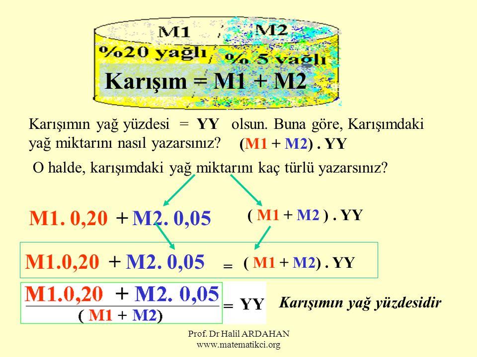 Prof. Dr Halil ARDAHAN www.matematikci.org Karışım = M1 + M2 Karışımın yağ yüzdesi = YY olsun. Buna göre, Karışımdaki yağ miktarını nasıl yazarsınız?
