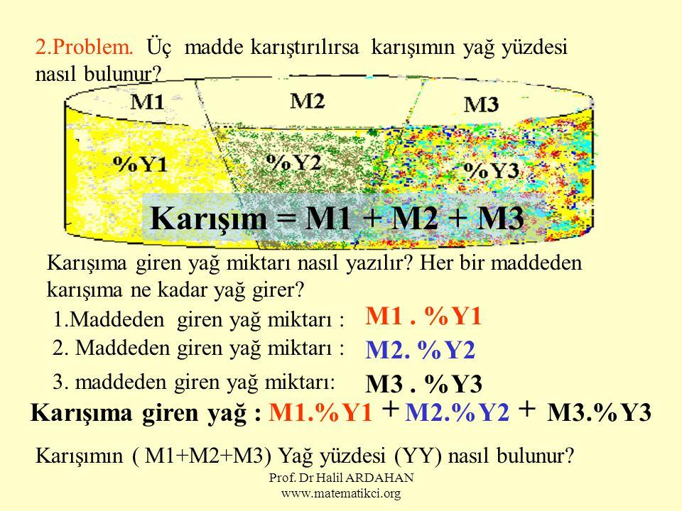 Prof. Dr Halil ARDAHAN www.matematikci.org 2.Problem. Üç madde karıştırılırsa karışımın yağ yüzdesi nasıl bulunur? Karışım = M1 + M2 + M3 Karışıma gir