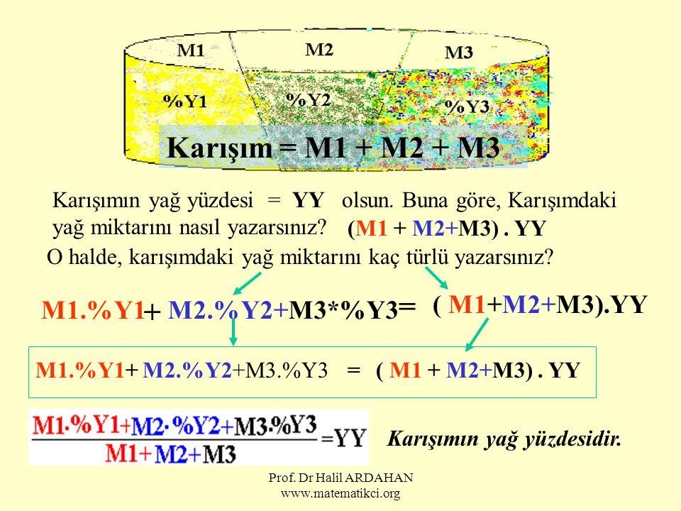 Prof. Dr Halil ARDAHAN www.matematikci.org Karışım = M1 + M2 + M3 Karışımın yağ yüzdesi = YY olsun. Buna göre, Karışımdaki yağ miktarını nasıl yazarsı
