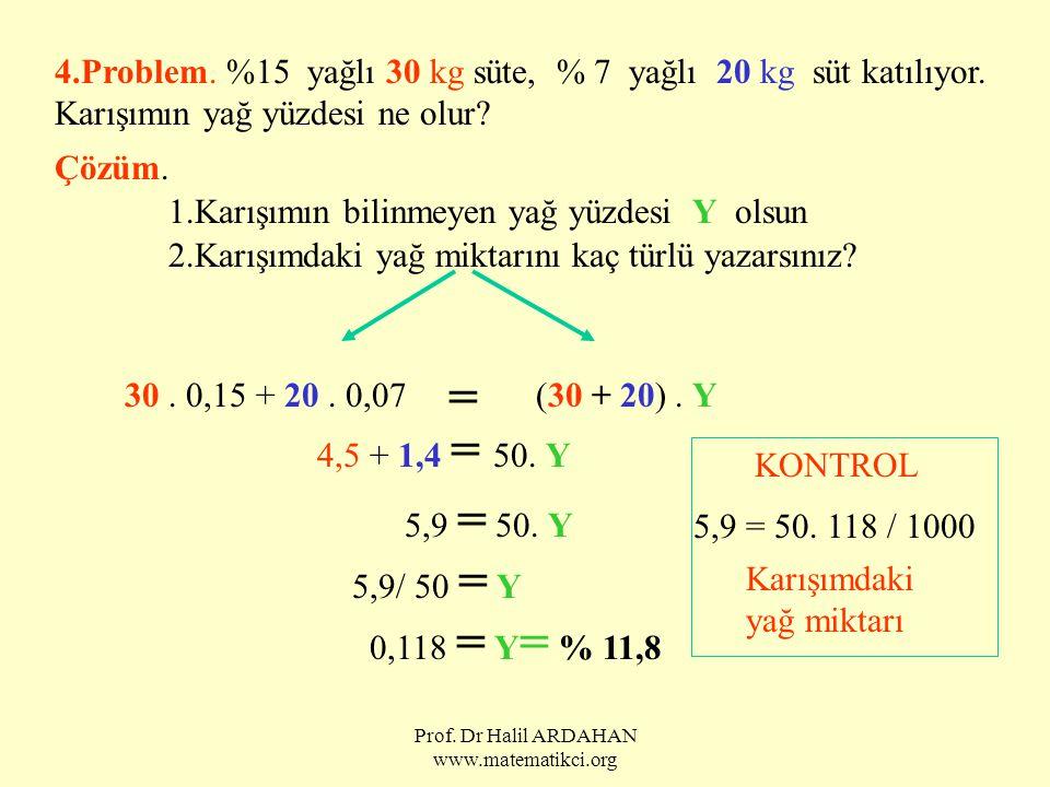 Prof. Dr Halil ARDAHAN www.matematikci.org 4.Problem. %15 yağlı 30 kg süte, % 7 yağlı 20 kg süt katılıyor. Karışımın yağ yüzdesi ne olur? Çözüm. 1.Kar