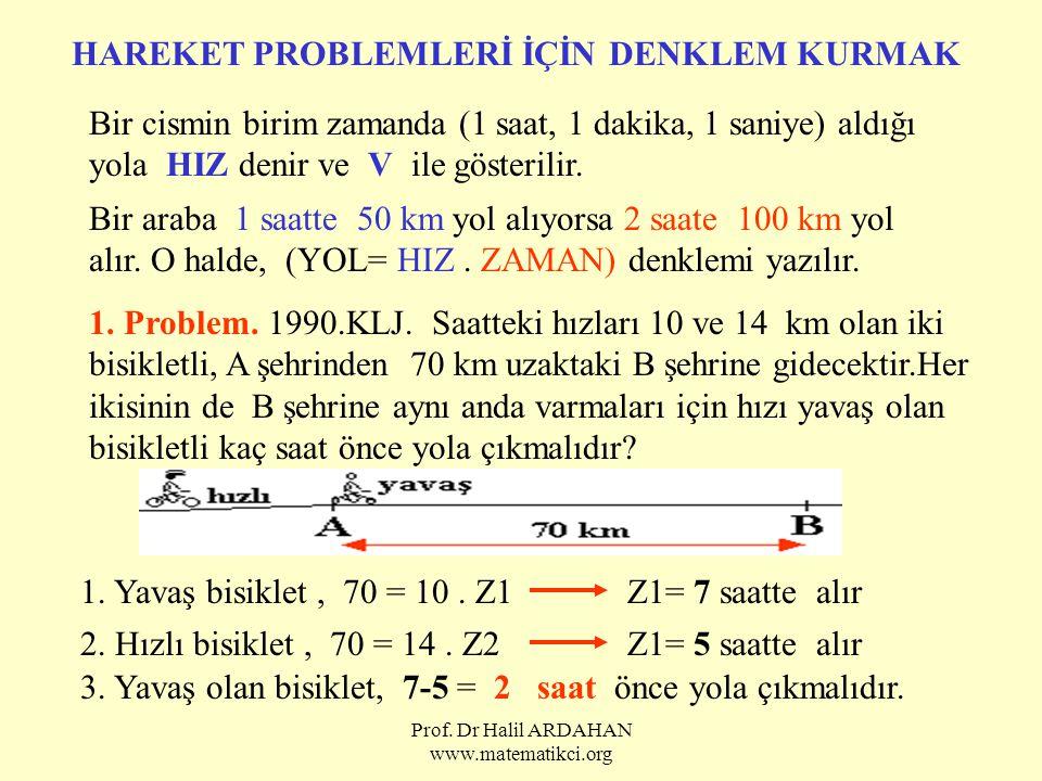 Prof. Dr Halil ARDAHAN www.matematikci.org HAREKET PROBLEMLERİ İÇİN DENKLEM KURMAK Bir cismin birim zamanda (1 saat, 1 dakika, 1 saniye) aldığı yola H
