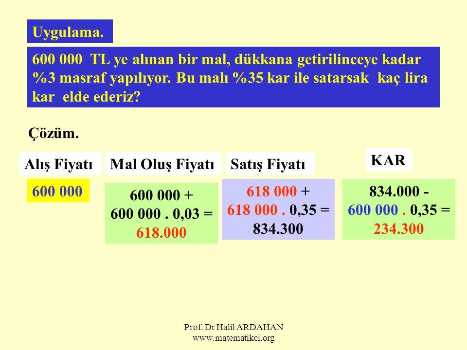Prof. Dr Halil ARDAHAN www.matematikci.org Uygulama. 600 000 TL ye alınan bir mal, dükkana getirilinceye kadar %3 masraf yapılıyor. Bu malı %35 kar il