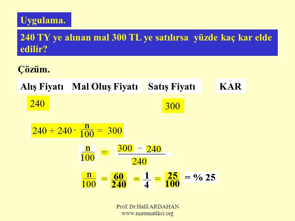 Prof. Dr Halil ARDAHAN www.matematikci.org Uygulama. 240 TY ye alınan mal 300 TL ye satılırsa yüzde kaç kar elde edilir? Çözüm. Alış FiyatıMal Oluş Fi