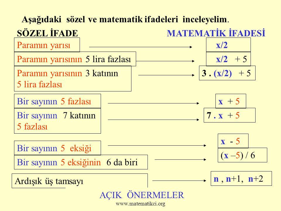 Prof. Dr Halil ARDAHAN www.matematikci.org Aşağıdaki sözel ve matematik ifadeleri inceleyelim. SÖZEL İFADEMATEMATİK İFADESİ Paramın yarısı x/2 Paramın
