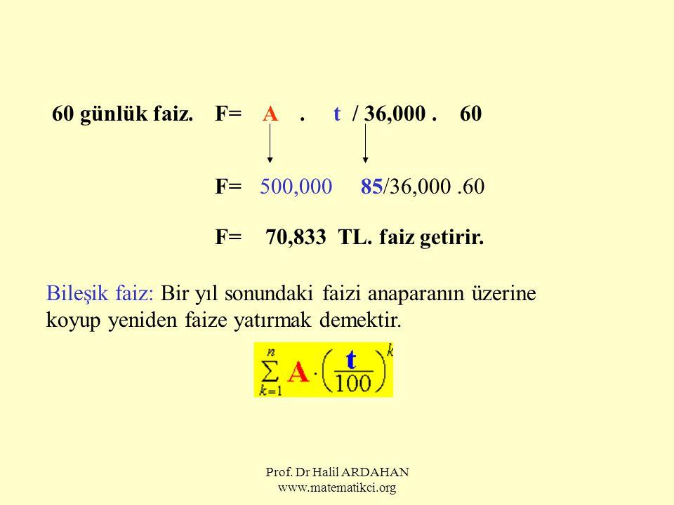Prof. Dr Halil ARDAHAN www.matematikci.org 60 günlük faiz.F= A. t / 36,000. 60 500,00085/36,000.60F= 70,833 TL. faiz getirir. Bileşik faiz: Bir yıl so