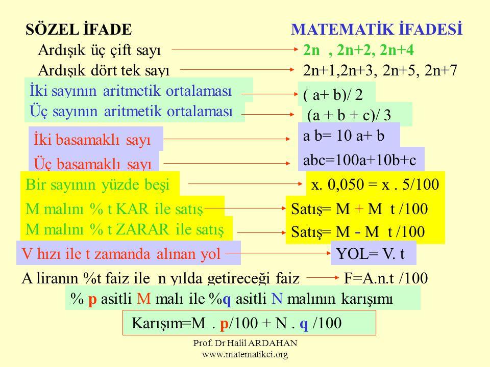 Prof. Dr Halil ARDAHAN www.matematikci.org SÖZEL İFADEMATEMATİK İFADESİ Ardışık üç çift sayı2n, 2n+2, 2n+4 Ardışık dört tek sayı2n+1,2n+3, 2n+5, 2n+7