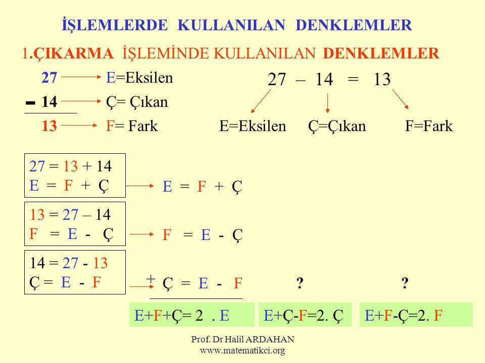 Prof. Dr Halil ARDAHAN www.matematikci.org İŞLEMLERDE KULLANILAN DENKLEMLER 1.ÇIKARMA İŞLEMİNDE KULLANILAN DENKLEMLER 27 14 - 13 E=Eksilen Ç= Çıkan F=