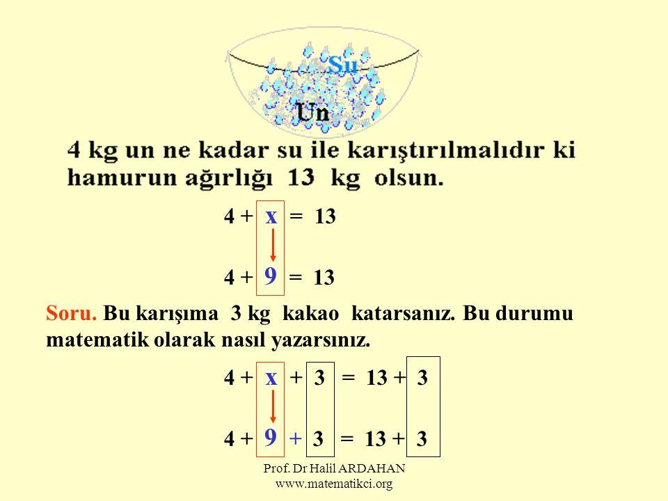 Prof. Dr Halil ARDAHAN www.matematikci.org 4 + x = 13 4 + 9 = 13 Soru. Bu karışıma 3 kg kakao katarsanız. Bu durumu matematik olarak nasıl yazarsınız.