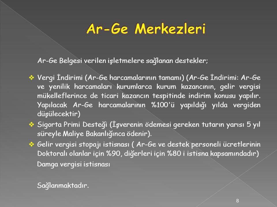 Ar-Ge Belgesi verilen işletmelere sağlanan destekler;  Vergi İndirimi (Ar-Ge harcamalarının tamamı) (Ar-Ge İndirimi: Ar-Ge ve yenilik harcamaları kur