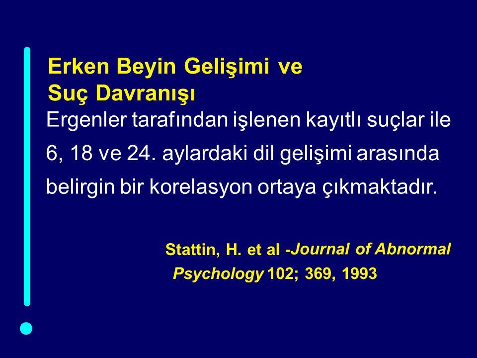 01-012 Ergenler tarafından işlenen kayıtlı suçlar ile 6, 18 ve 24. aylardaki dil gelişimi arasında belirgin bir korelasyon ortaya çıkmaktadır. Erken B
