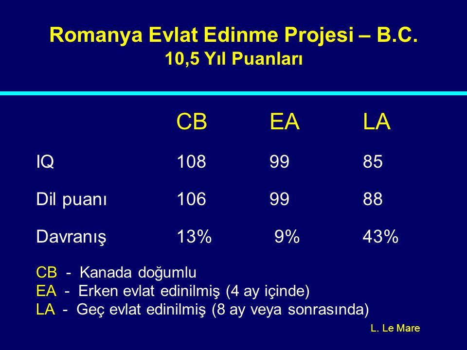 Romanya Evlat Edinme Projesi – B.C. 10,5 Yıl Puanları CB EA LA IQ1089985 Dil puanı 1069988 Davranış13% 9%43% CB - Kanada doğumlu EA - Erken evlat edin